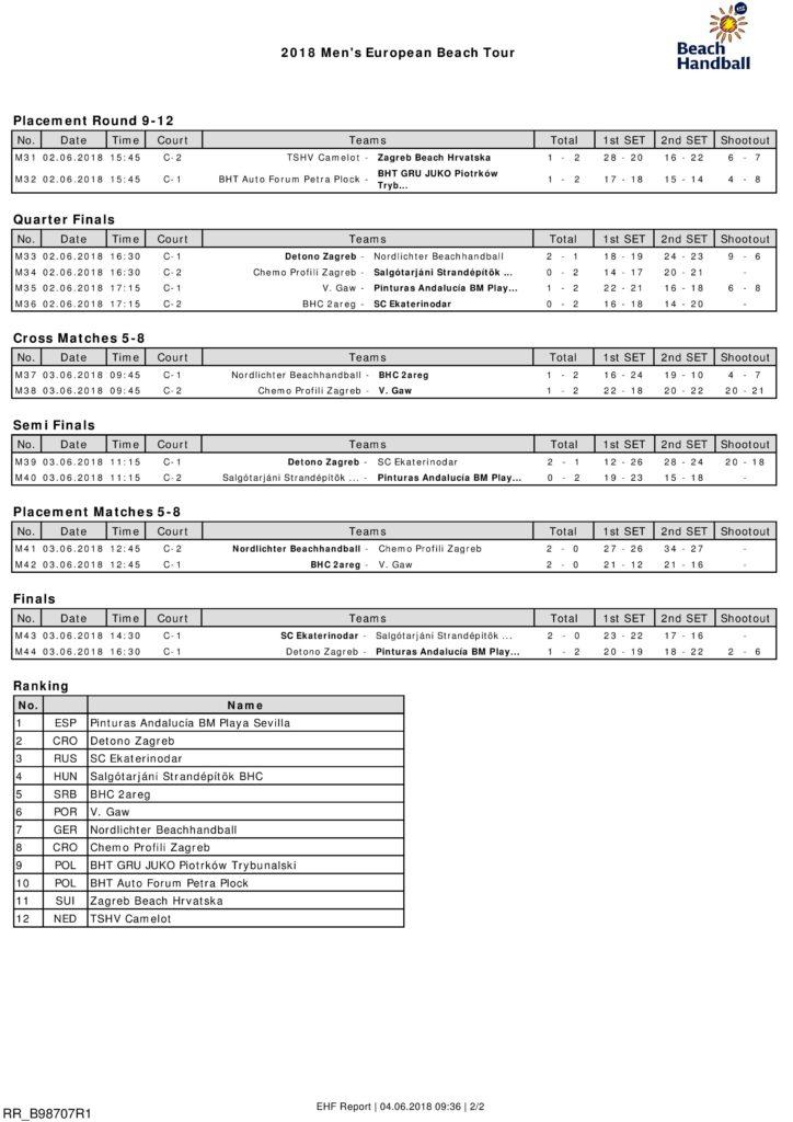 ehf-98707-1-final-men-page-002
