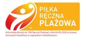 Komunikaty Komisji ds. Piłki Ręcznej Plażowej w sprawie końcowych klasyfikacji w rozgrywkach młodzieżowych